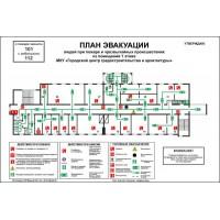 Черчение планов пожарной эвакуации