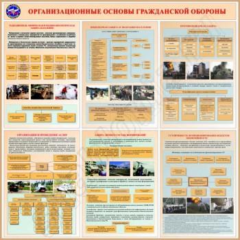Организационные основы гражданской обороны