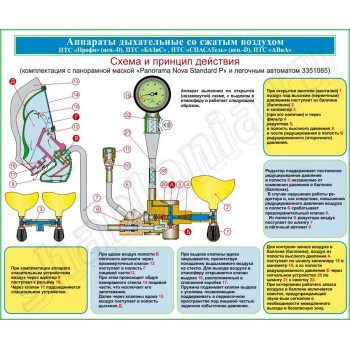 Аппараты дыхательные со сжатым воздухом