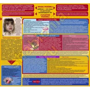 Конвенция о правах ребёнка