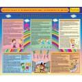 Возрастные и психологические особенности детей