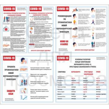 COVID-19 Новая коронавирусная инфекция