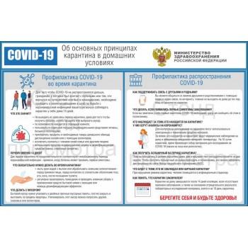 Меры безопасности-COVID-19