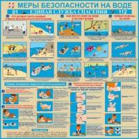 Цифровой макет Меры безопасности на воде