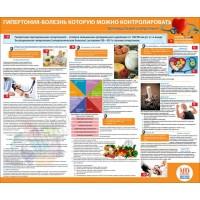 Гипертония-Болезнь которую можно контролировать