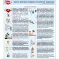 Охрана здоровья граждан в Российской Федерации