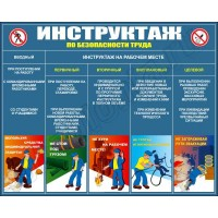 Макет стенда Инструктаж по безопасности труда