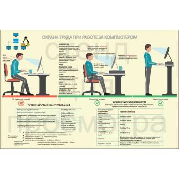 Охрана труда при работе за компьютером