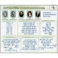 Основные математические формулы