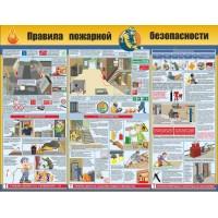 Правила пожарной безопасности на объекте