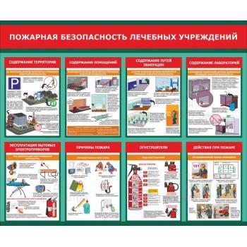 Пожарная безопасность лечебных учреждений