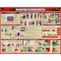 Меры пожарной безопасности