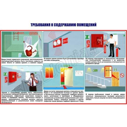 инструкция меры пожарной безопасности в офисе