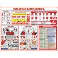 Пожарная безопасность - охрана труда