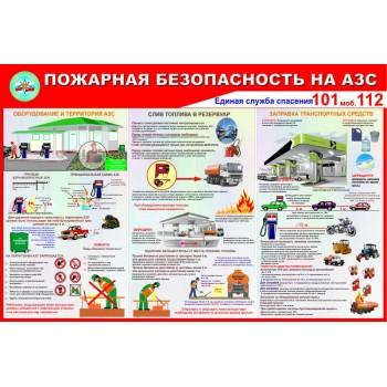 Пожарная безопасность на АЗС