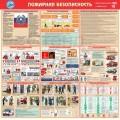 Пожарная безопасность-130х130 см.