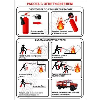 Работа с огнетушителем