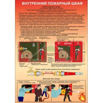 Внутренний пожарный шкаф