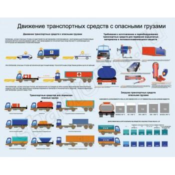 Движение транспортных средств с опасными грузами