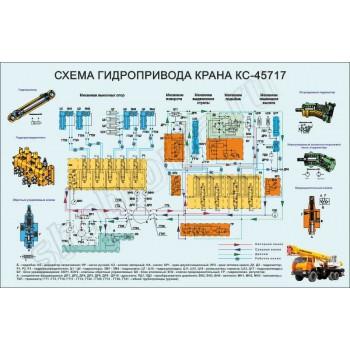 Схема гидропривода крана кс-45717