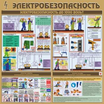 Стенд Электробезопасность