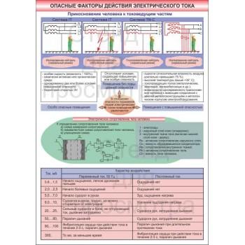 Опасные факторы действия электрического тока