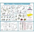 Схемы строповки и грузозахватные приспособления