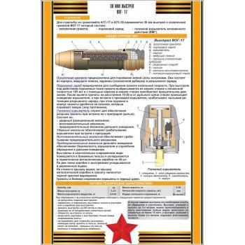 30 мм выстрел с осколочной гранатой ВОГ-17