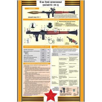 40-мм Ручной противотанковый гранатомет РПГ-7