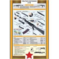 5.45мм Ручной автомат Калашникова АК-74М