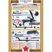 7,62-мм пулеметы Калашникова ПКМ и ПКТ