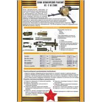 30 мм автоматический гранатомет АГС- 17 на станке