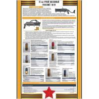 ГМ-94 Гранатомет магазинный