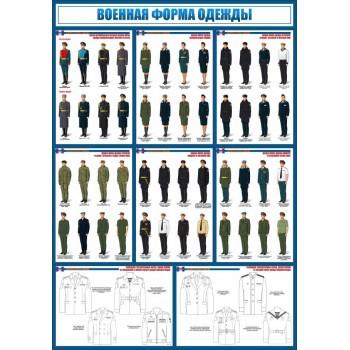 Военная форма одежды